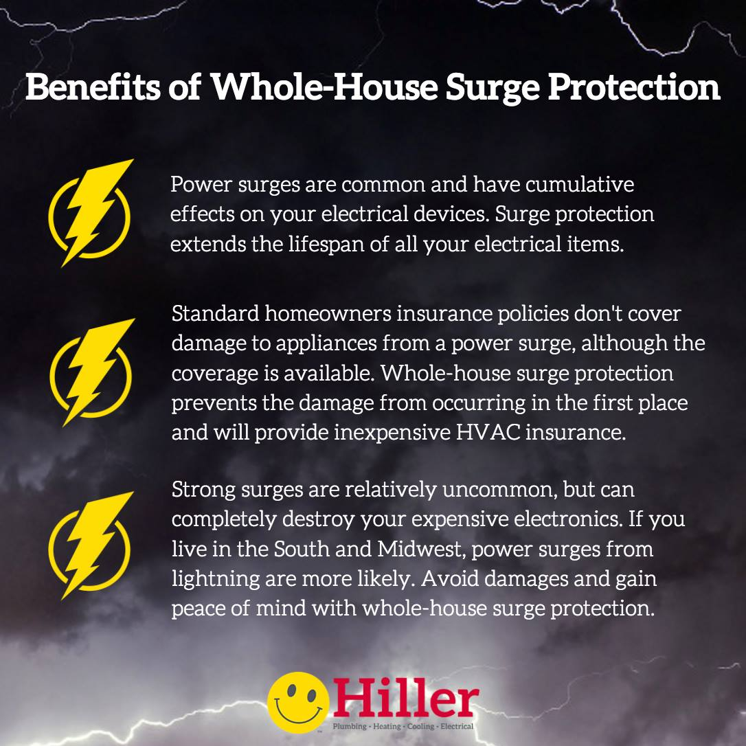 why you should get whole-house surge protection