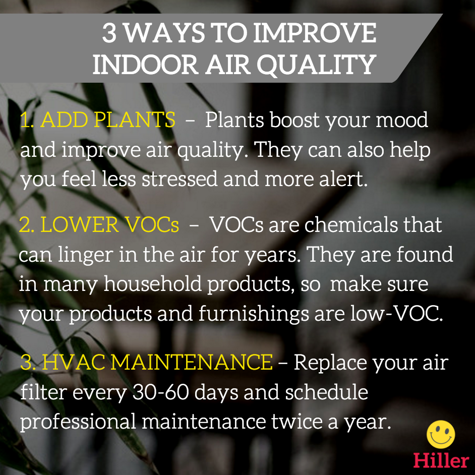 how to improve indoor air quality (IAQ)