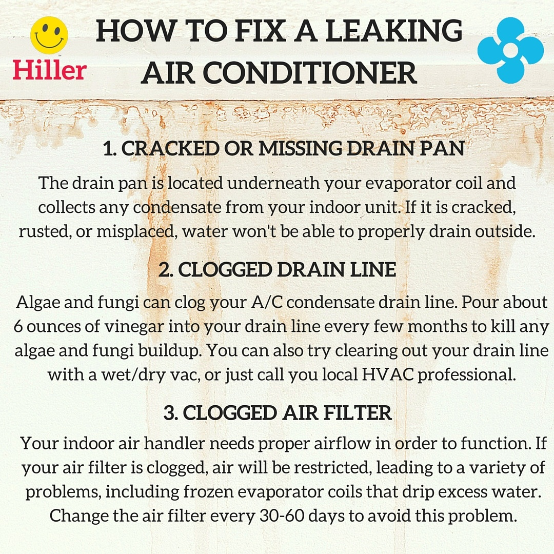 how to fix a leaking indoor air conditioning unit