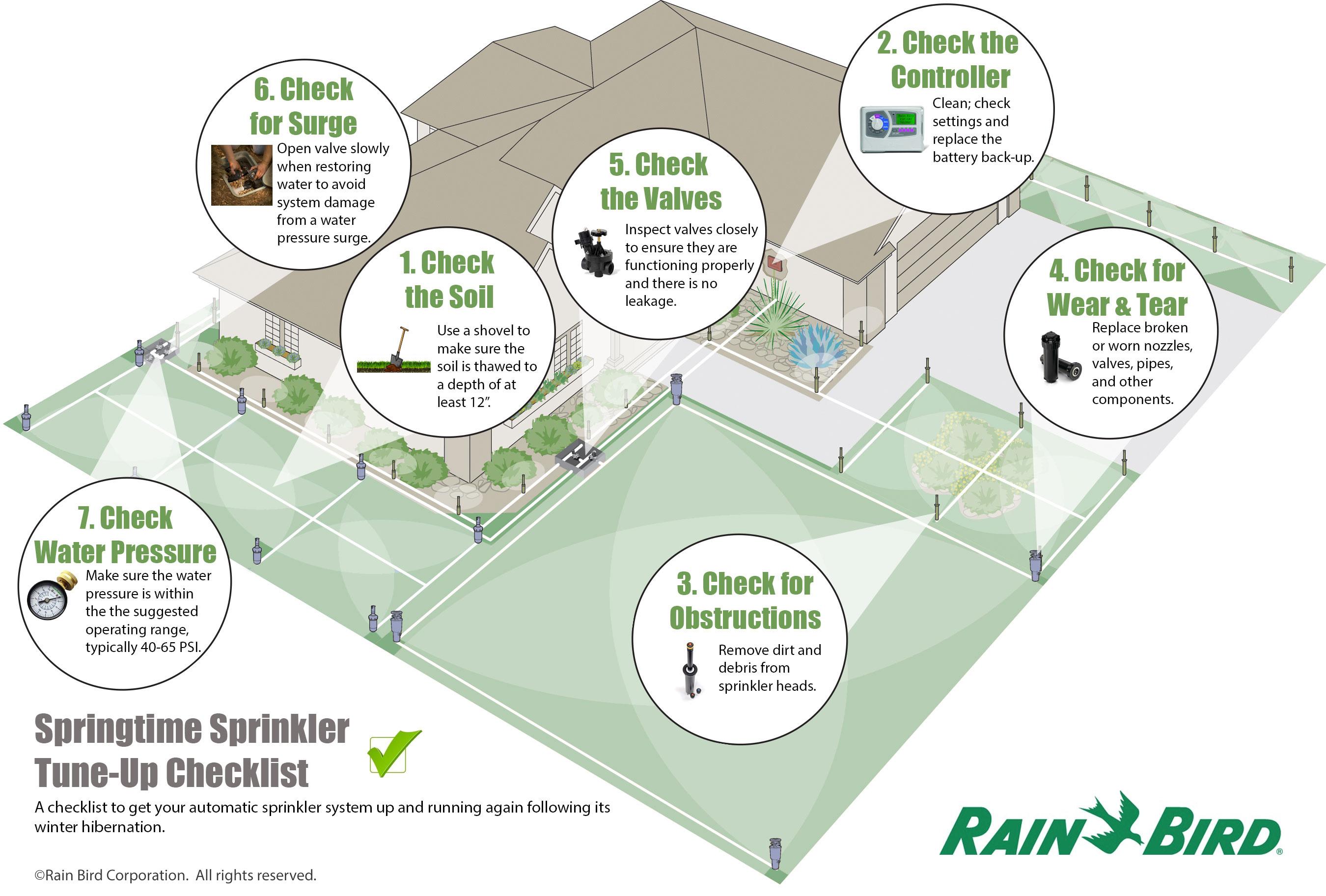 get your sprinkler system ready for spring and summer
