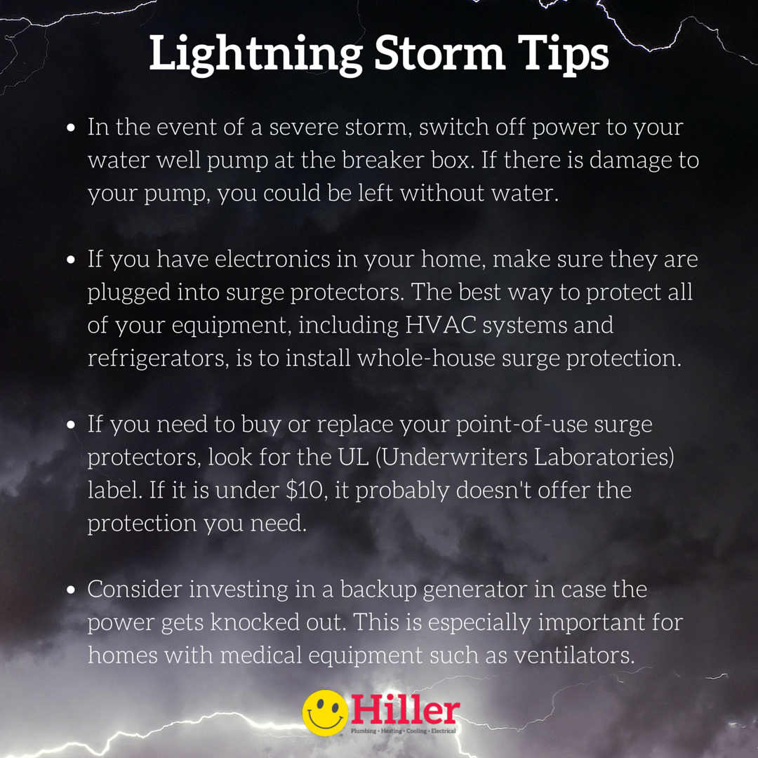 protect your home and electronics from lightning storms