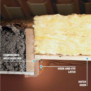 adding hook-and-eye latch to attic door hatch