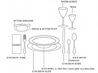 how to set the dinner table