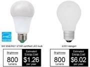 led lighting benefits