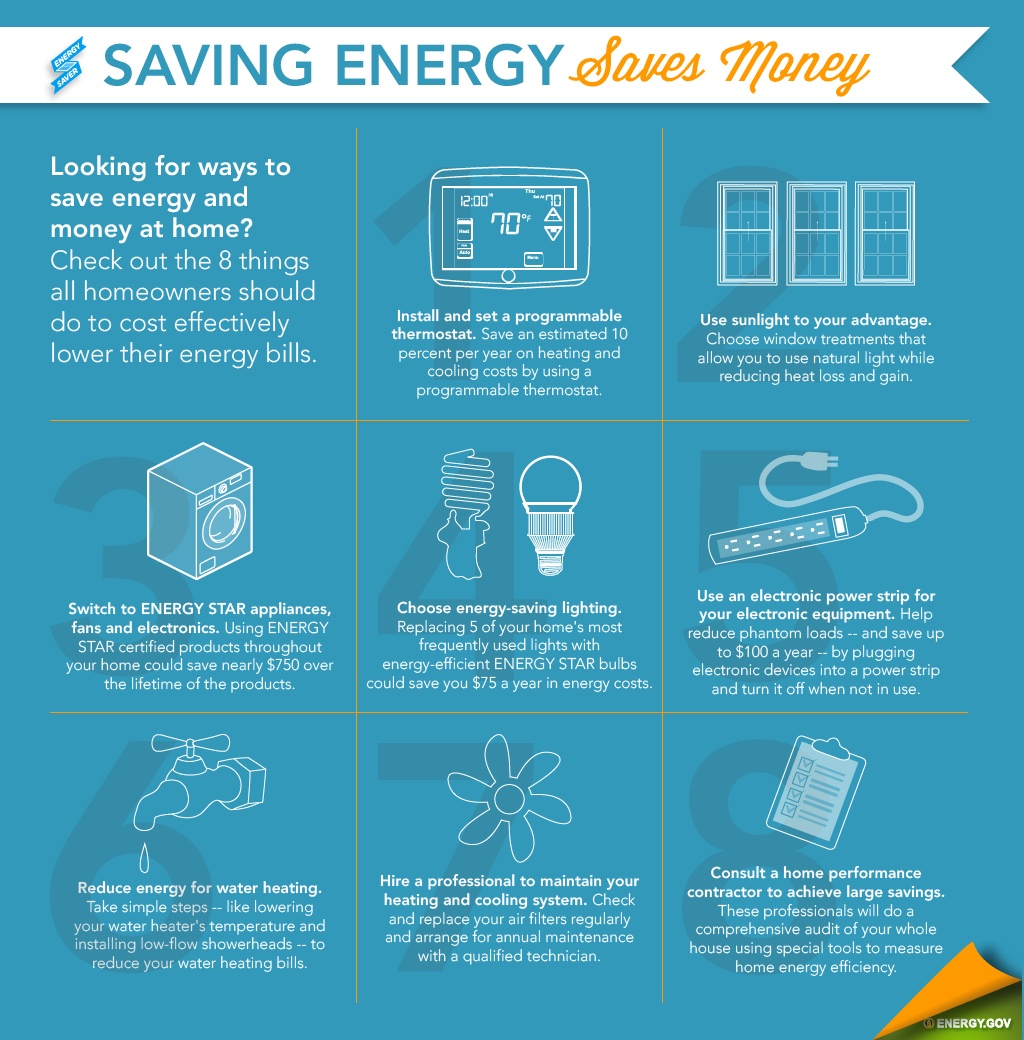resolve to save energy this year - energy alliance